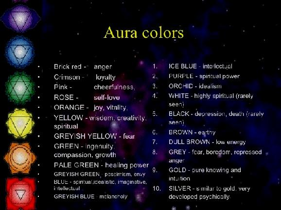 Reiki Colour Meanings